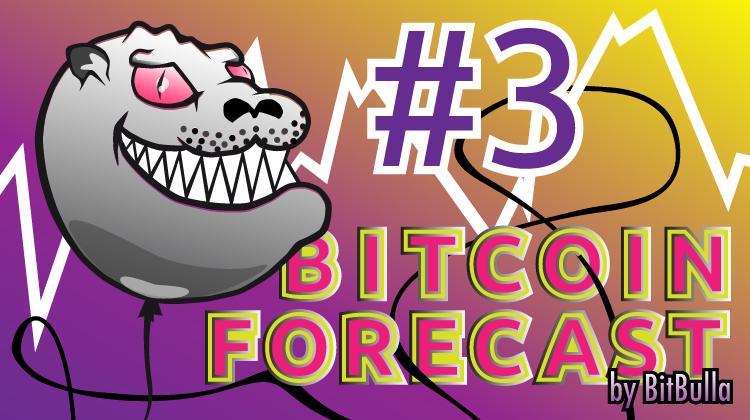 BitBulla BTC Charts Nr3