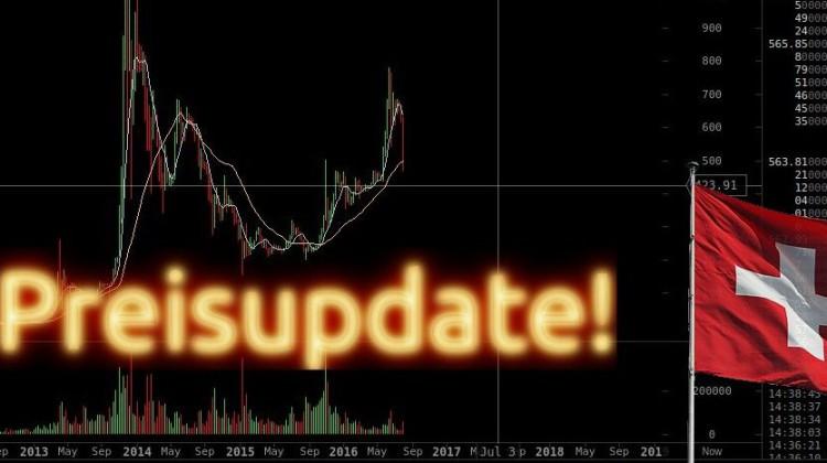 Preisupdate: Bitcoin kaufen
