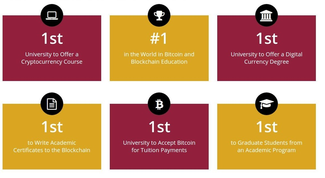 University of Nicosia: MSc in Digital Currency