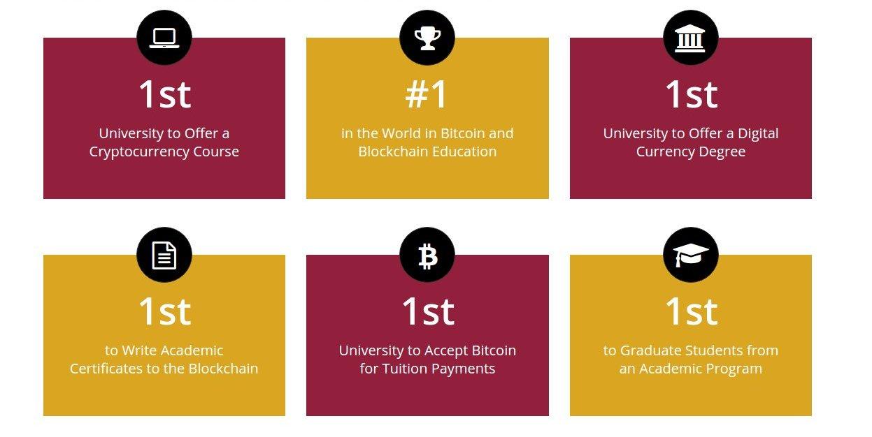 University of Nicosia: MSc in Digital Currency
