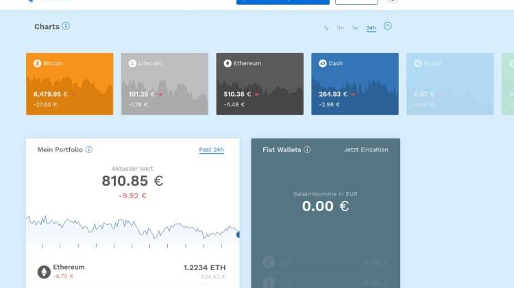 Bitcoin Wien: Bitpanda