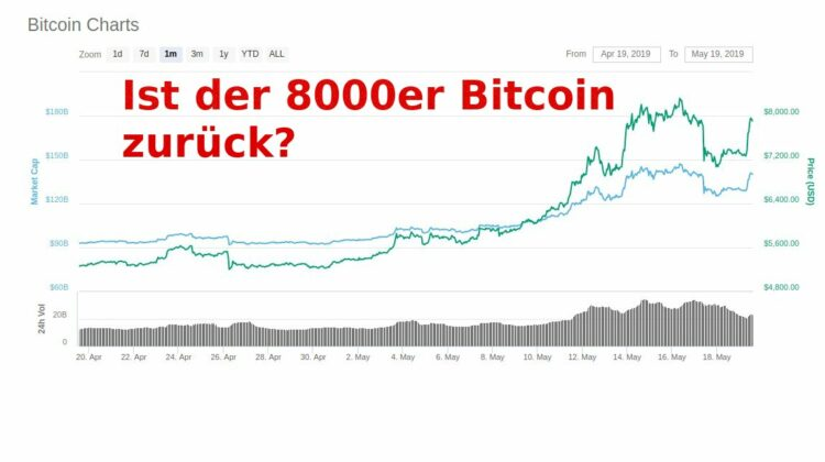 8000er Bitcoin