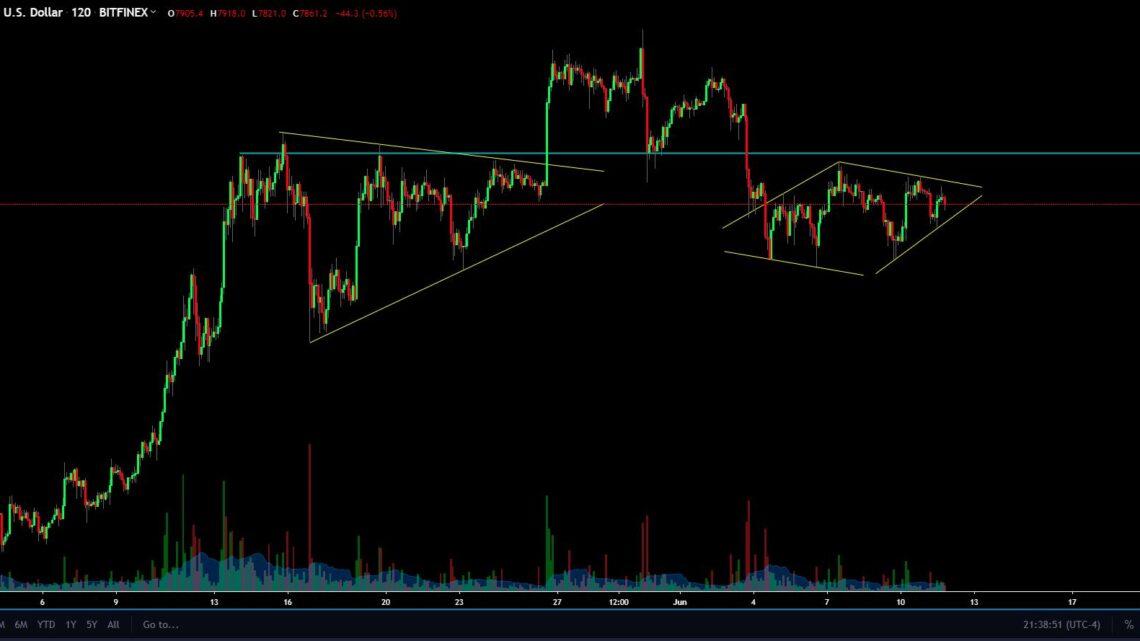Nach einer längeren Periode des Seitwärts-Tradings konnten Bitcoin und die aggregierten Krypto-Märkte heute kräftig zulegen: BTC hat es tatsächlich geschafft, das zuvor starke Widerstandsniveau von 8.000 $ zu brechen.