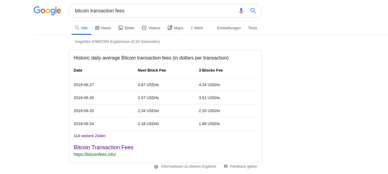 Google Transaction Fees