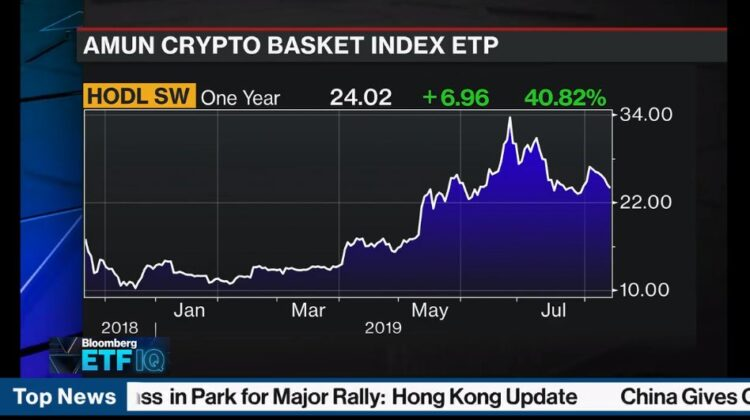 Amun Krypto Basket Index auf Bloomberg TV.
