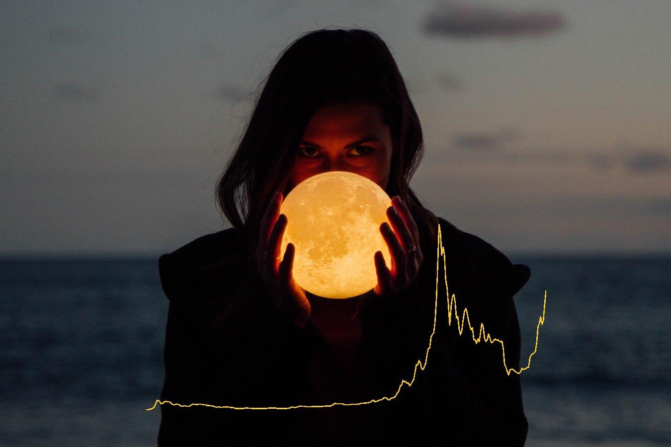 Bitcoin Mond Bull Run 2019