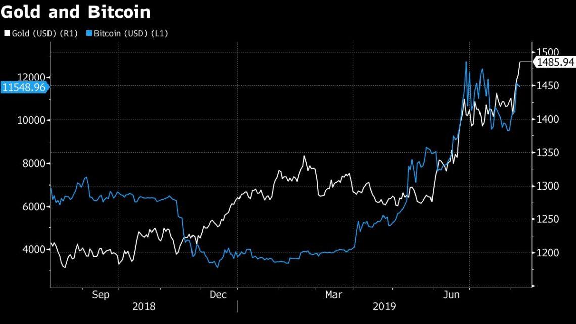 Der Bitcoin-Kurs ähnelt immer mehr dem Kurs von Gold. Dies behauptete Tim Culpan von Bloomberg am 7. August.