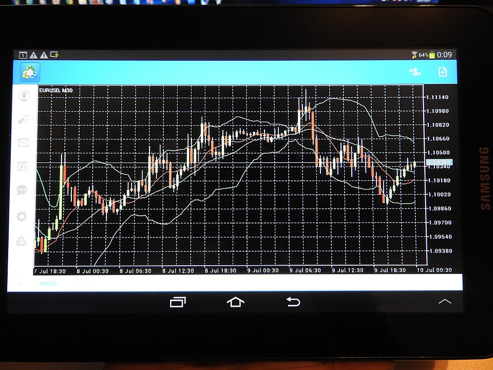 Bitcoin margin trading australia