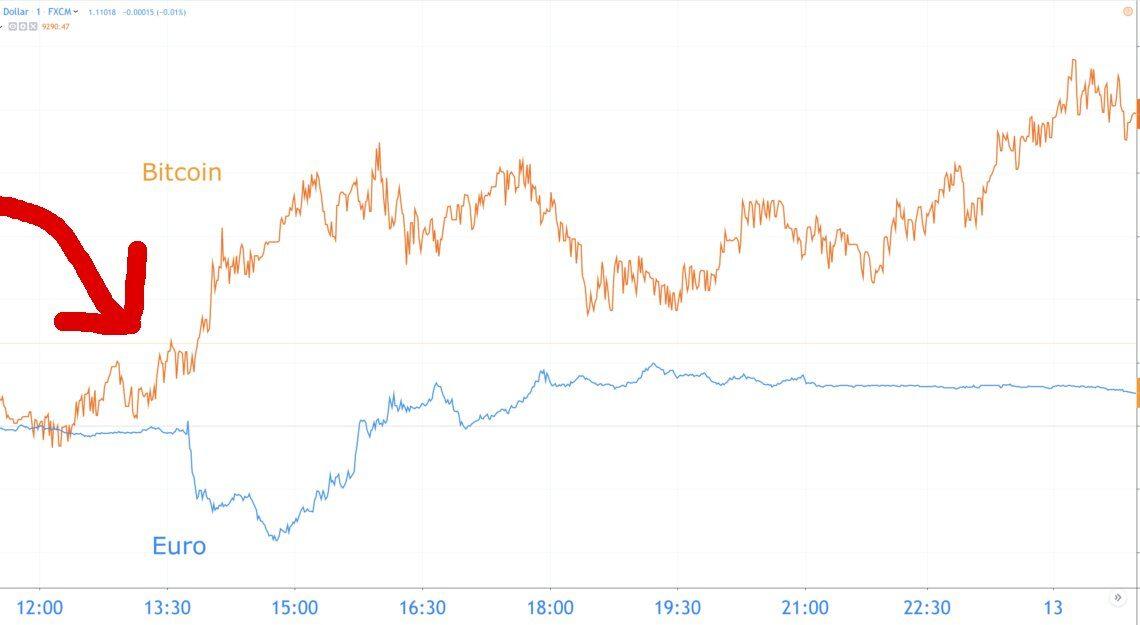 bitcoin EZB