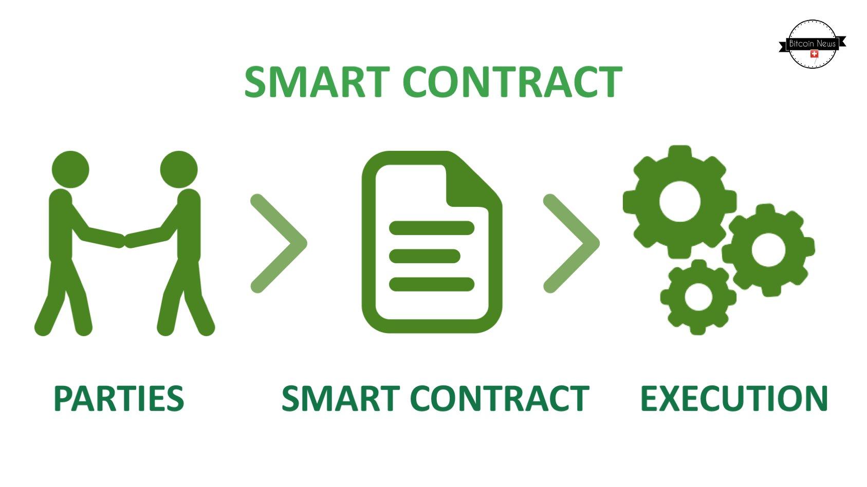 Smart Contract