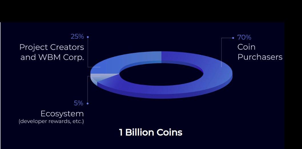 xx coin
