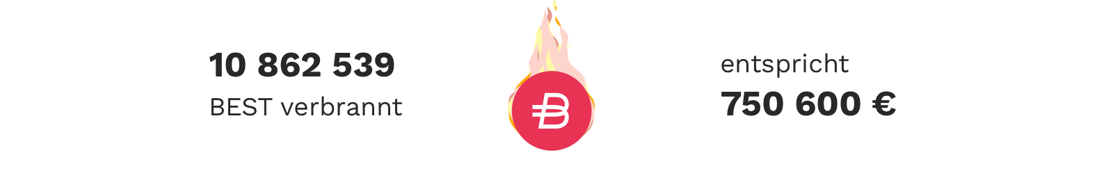 Bitpanda Best Token Burn