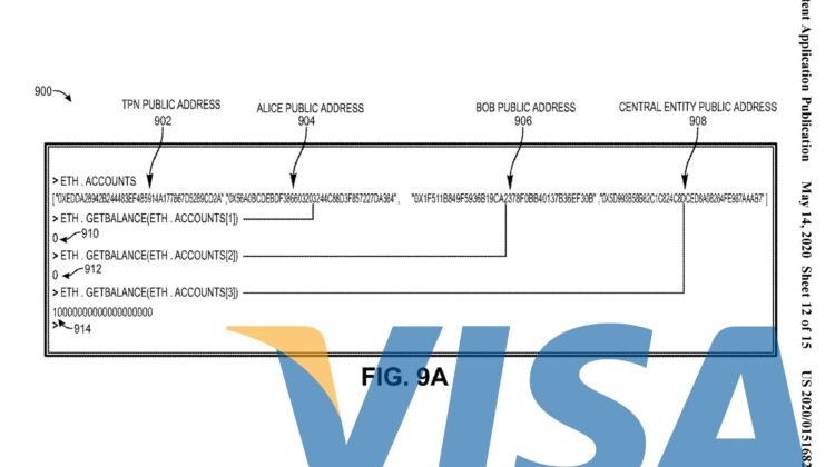 VISA Bitcoin Patent
