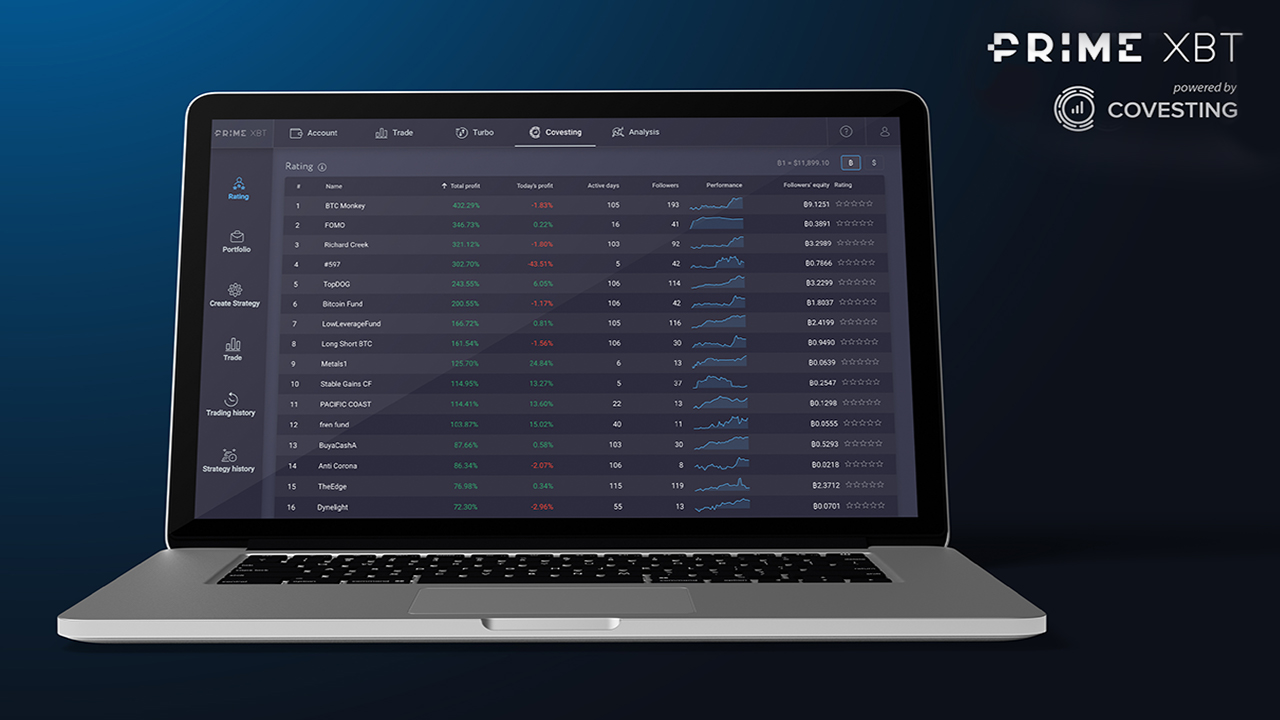 PrimeXBT Debuts Full Public Launch of Covesting Copy-Trading