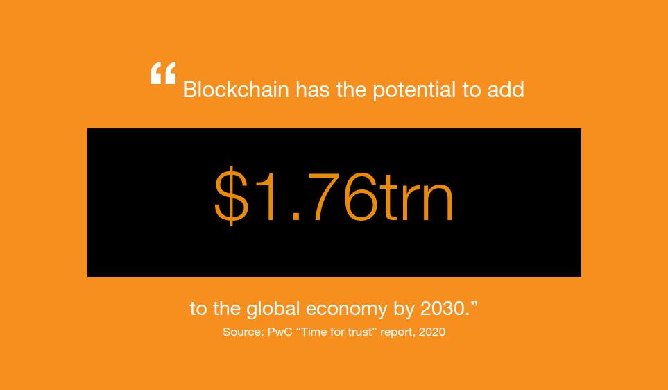 Neue Analysen von PwC zeigen, dass Blockchain-Technologien das Potenzial besitzen, das globale Bruttoinlandsprodukt (BIP) in den nächsten zehn Jahren um 1,76 Billionen US-Dollar zu steigern.