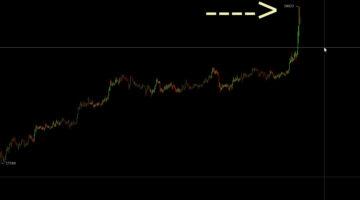 Auf Coinbase Pro erreichte der Bitcoin-Preis die Marke von 20'822 US-Dollar