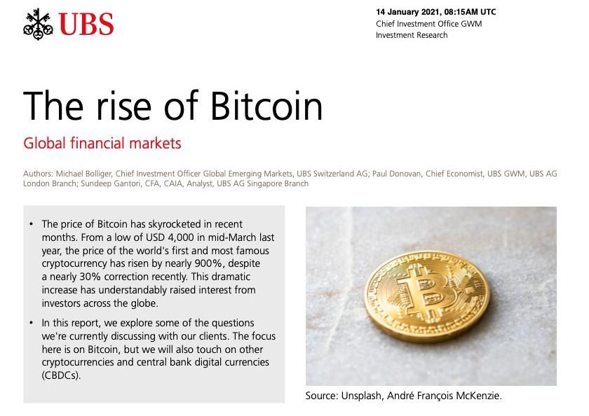 Should I buy Bitcoin?