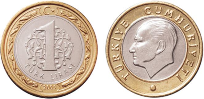 Darum ist die Türkische Lira immer weniger wert. Was sind die Auslöser für den aktuell drastischen Wertverlust?