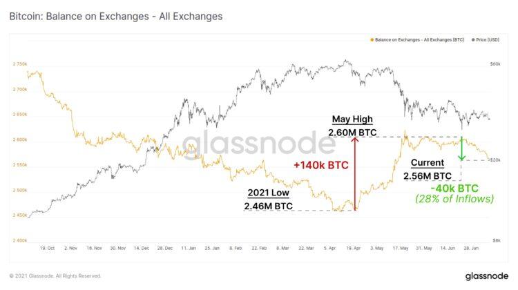 wie funktioniert optionskauf bitcoin investieren brl